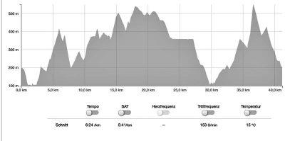gelita-trail-marathon